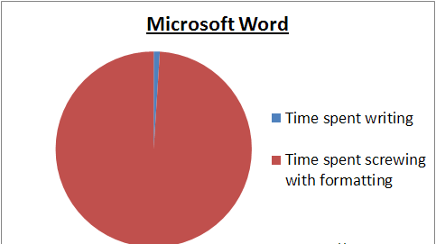 Word_Formatting_Time
