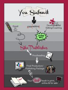 SWP_Infographic_sm