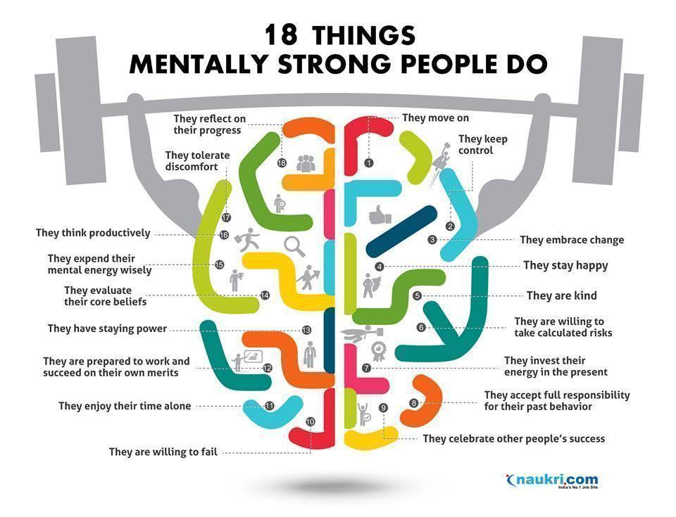 18 things mentally strong