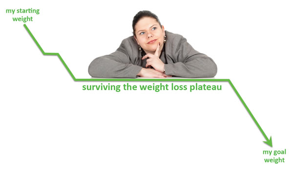weight-loss-graph-plateau